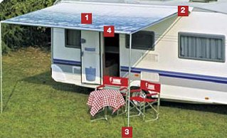 Fiamma Caravanstore Awning Is Compact And Easily Tidied Away