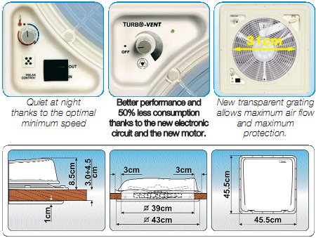 The turbo vent polar control keeps the vent quiet at night.  The electronic circuit and motor give a 50% less usage of consumption.