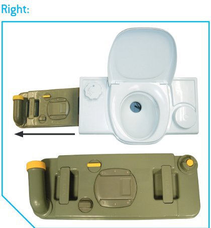 Thetford Caravan And Motorhome Cassette Toilets C200 Cw Cs C 250cwe
