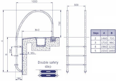 In Ground Swimming Pool Ladders Uk